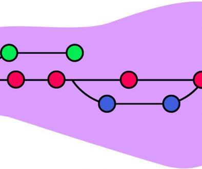 Sistema de control de versiones