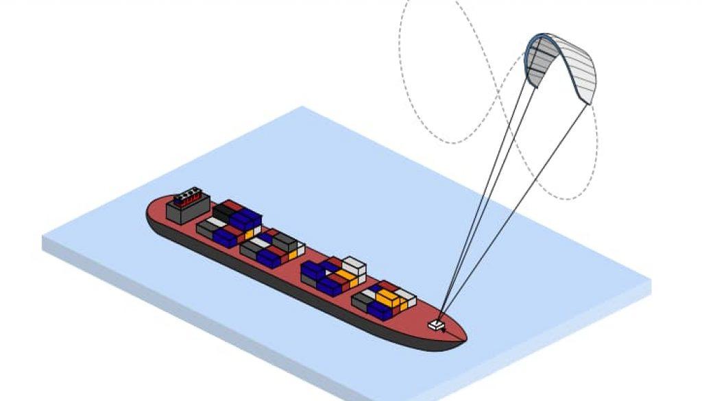 Barcos inteligentes